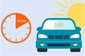 image of hot car, the sun and graphic that says 10 minutes