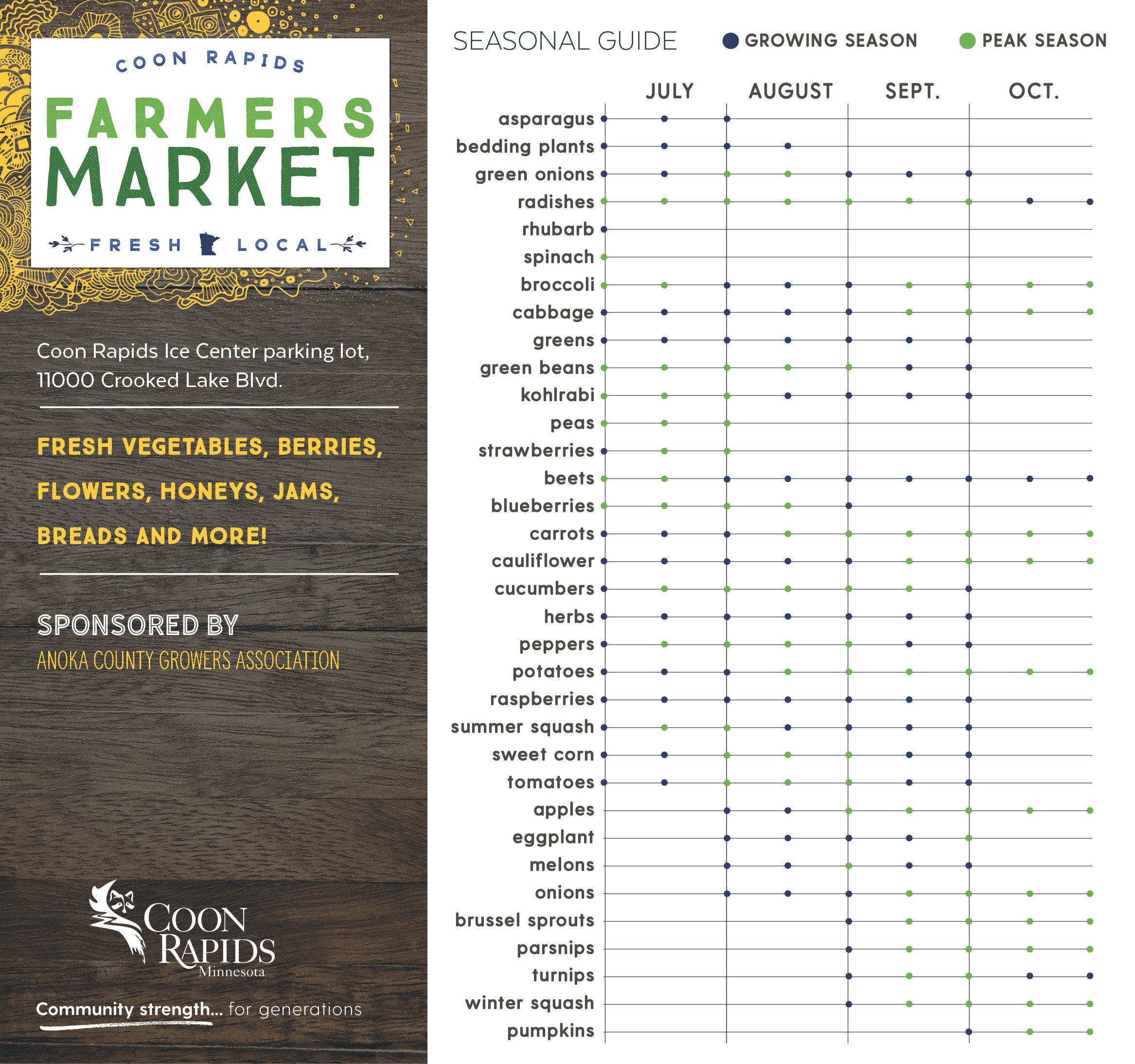 Farmers Market Seasonal Guide